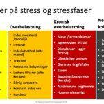 Stress og motion